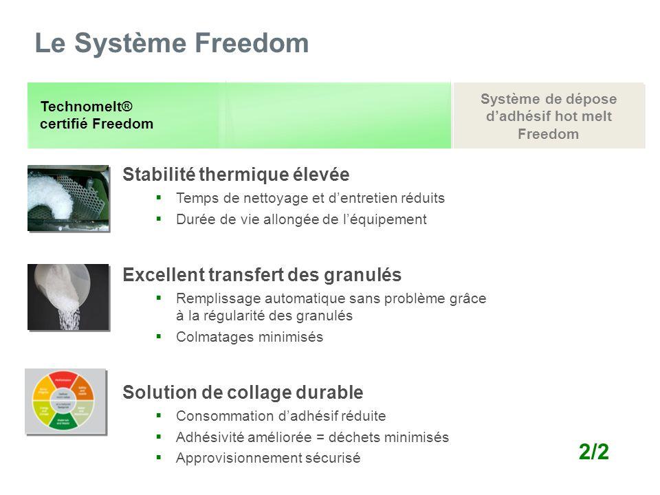 Le Système Freedom Système de dépose dadhésif hot melt Freedom Système de dépose dadhésif hot melt Freedom Technomelt® certifié Freedom 2/2 Stabilité