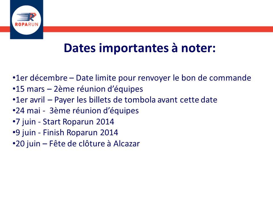 Dates importantes à noter: 1er décembre – Date limite pour renvoyer le bon de commande 15 mars – 2ème réunion déquipes 1er avril – Payer les billets d