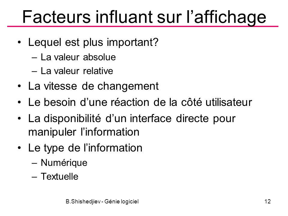 Facteurs influant sur laffichage Lequel est plus important.