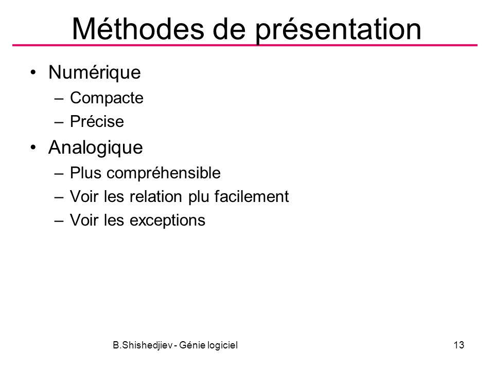 Méthodes de présentation Numérique –Compacte –Précise Analogique –Plus compréhensible –Voir les relation plu facilement –Voir les exceptions B.Shishedjiev - Génie logiciel13