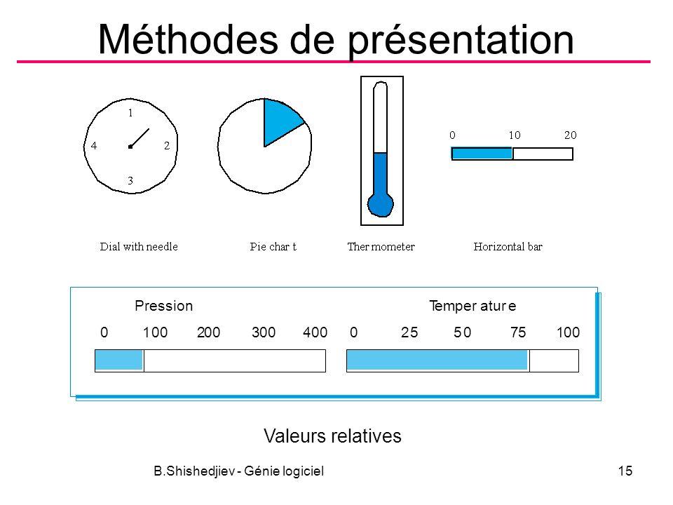 Méthodes de présentation B.Shishedjiev - Génie logiciel15 01002 3 4000255075100 PressionTemperature Valeurs relatives