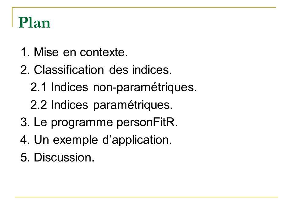 3. Structure théorique de personfitR Fonction perfitFull Indice… Fonction perfit Indice…
