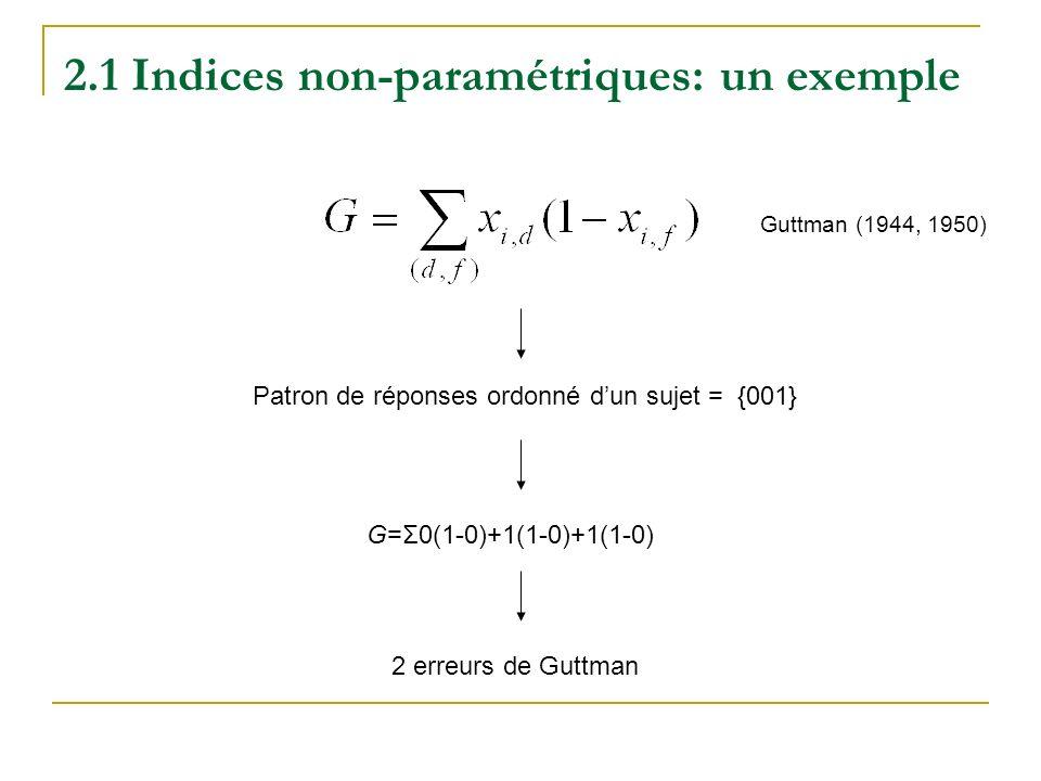 2.2 Indices paramétriques Où θ est un paramètre dhabileté de la personne a i un paramètre de discrimination de litem b i un paramètre de difficulté de litem c i un paramètre de pseudo-chance de litem Cette catégorie dindices est basée sur la probabilité de bonne réponse dun étudiant à un item.
