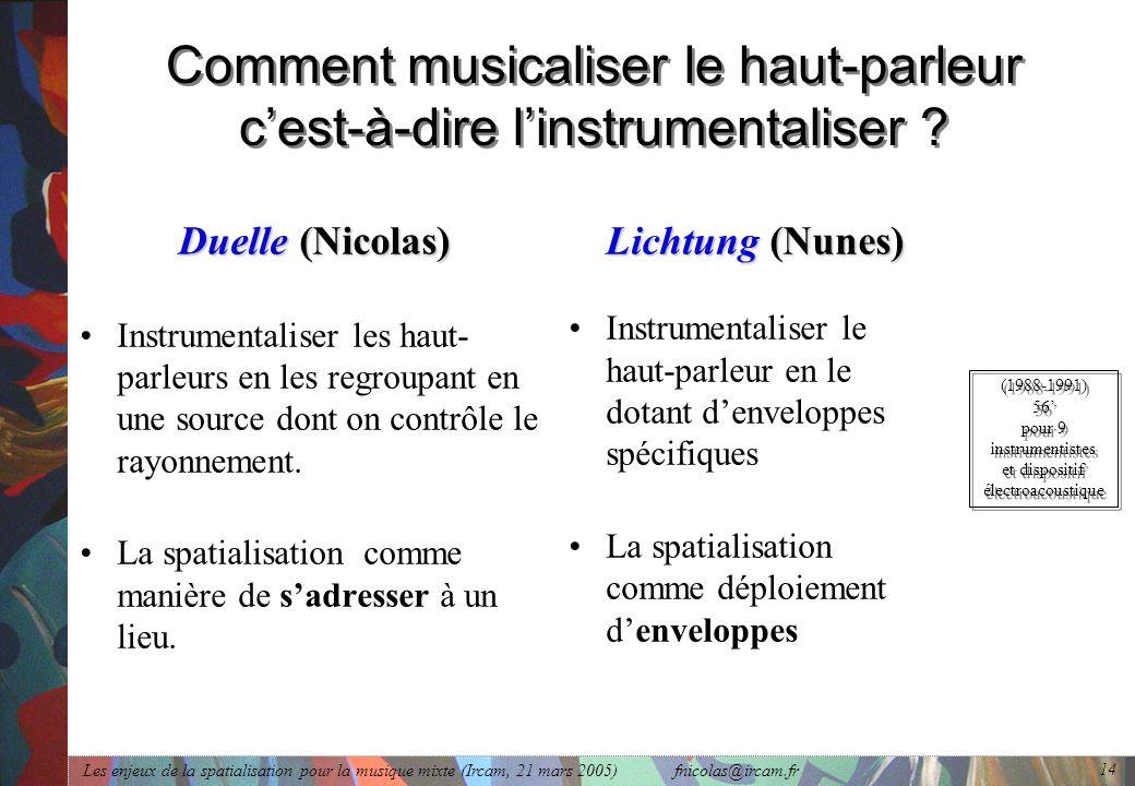 Les enjeux de la spatialisation pour la musique mixte (Ircam, 21 mars 2005) fnicolas@ircam.fr 14 Comment musicaliser le haut-parleur cest-à-dire linst