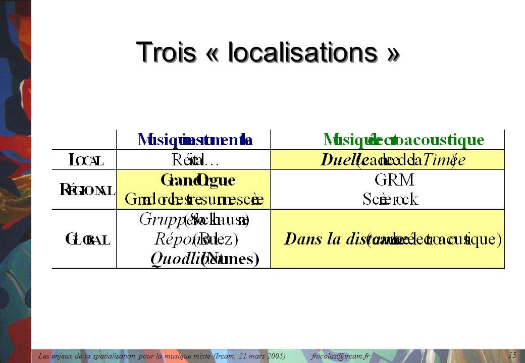 Les enjeux de la spatialisation pour la musique mixte (Ircam, 21 mars 2005) fnicolas@ircam.fr 15 Trois « localisations »