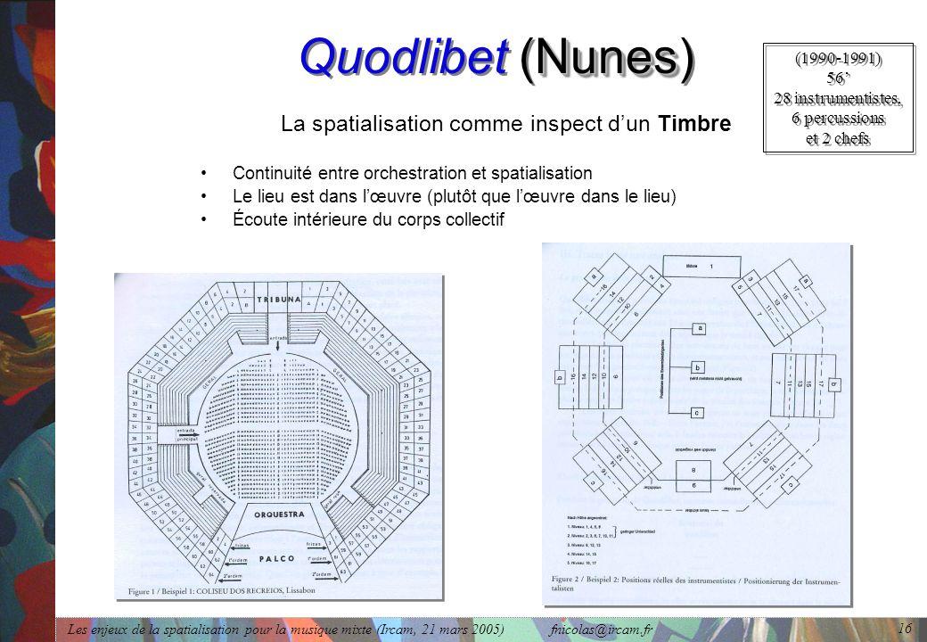 Les enjeux de la spatialisation pour la musique mixte (Ircam, 21 mars 2005) fnicolas@ircam.fr 16 Nunes Quodlibet (Nunes) La spatialisation comme inspe