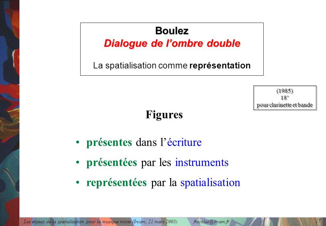 Les enjeux de la spatialisation pour la musique mixte (Ircam, 21 mars 2005) fnicolas@ircam.fr 17 Boulez Dialogue de lombre double Boulez Dialogue de l
