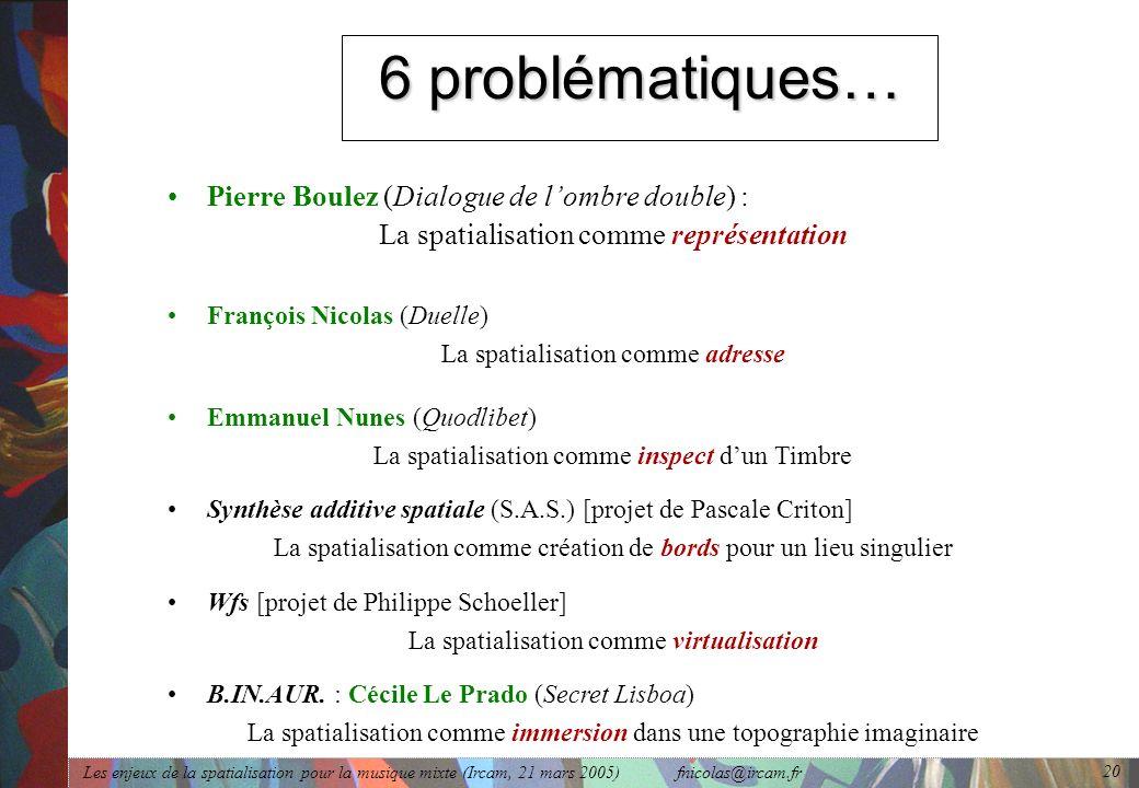 Les enjeux de la spatialisation pour la musique mixte (Ircam, 21 mars 2005) fnicolas@ircam.fr 20 6 problématiques… Pierre Boulez (Dialogue de lombre d