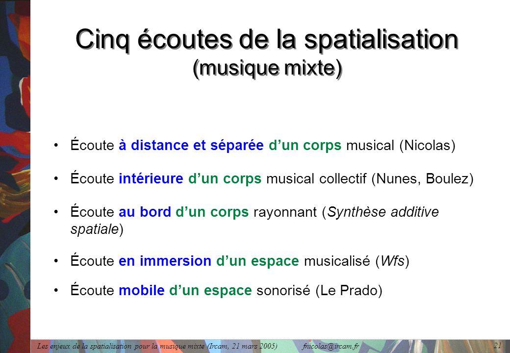 Les enjeux de la spatialisation pour la musique mixte (Ircam, 21 mars 2005) fnicolas@ircam.fr 21 Cinq écoutes de la spatialisation (musique mixte) Éco