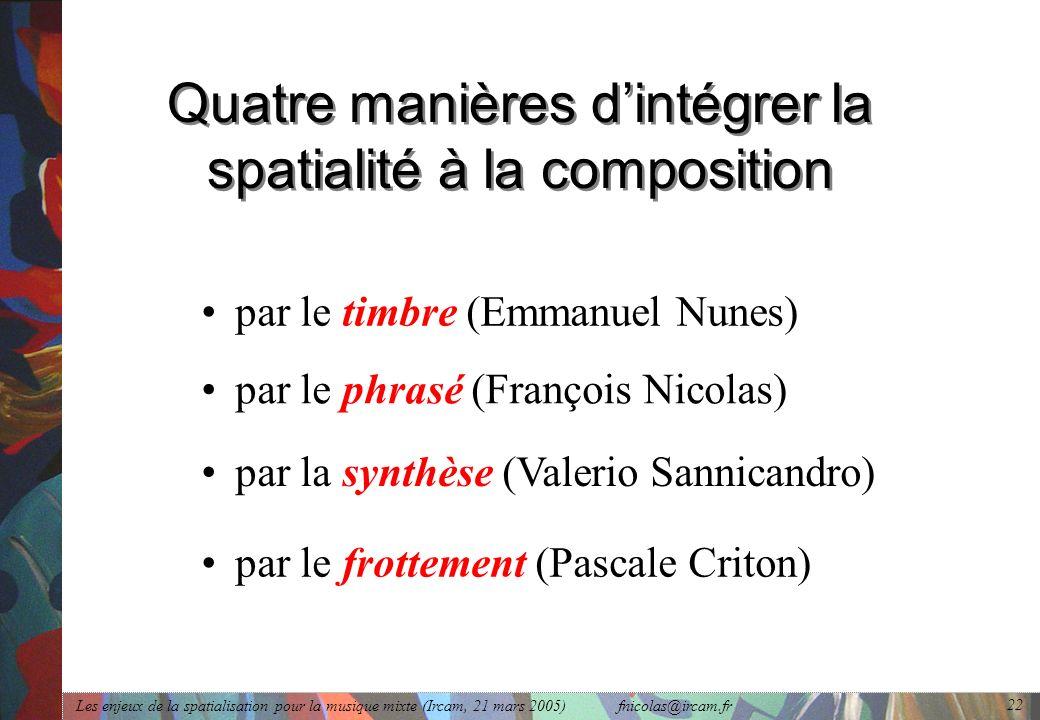 Les enjeux de la spatialisation pour la musique mixte (Ircam, 21 mars 2005) fnicolas@ircam.fr 22 Quatre manières dintégrer la spatialité à la composit