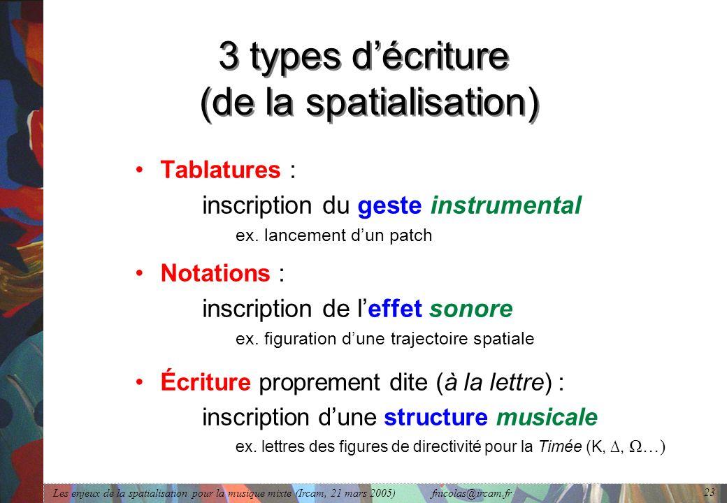 Les enjeux de la spatialisation pour la musique mixte (Ircam, 21 mars 2005) fnicolas@ircam.fr 23 3 types décriture (de la spatialisation) Tablatures :