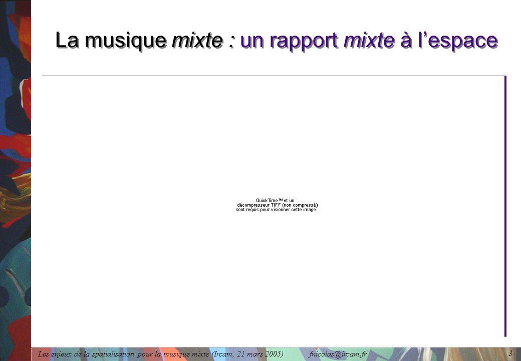 Les enjeux de la spatialisation pour la musique mixte (Ircam, 21 mars 2005) fnicolas@ircam.fr 3 La musique mixte : un rapport mixte à lespace