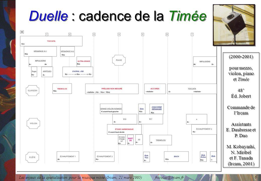 Les enjeux de la spatialisation pour la musique mixte (Ircam, 21 mars 2005) fnicolas@ircam.fr 6 Duelle : cadence de la Timée (2000-2001) pour mezzo, v