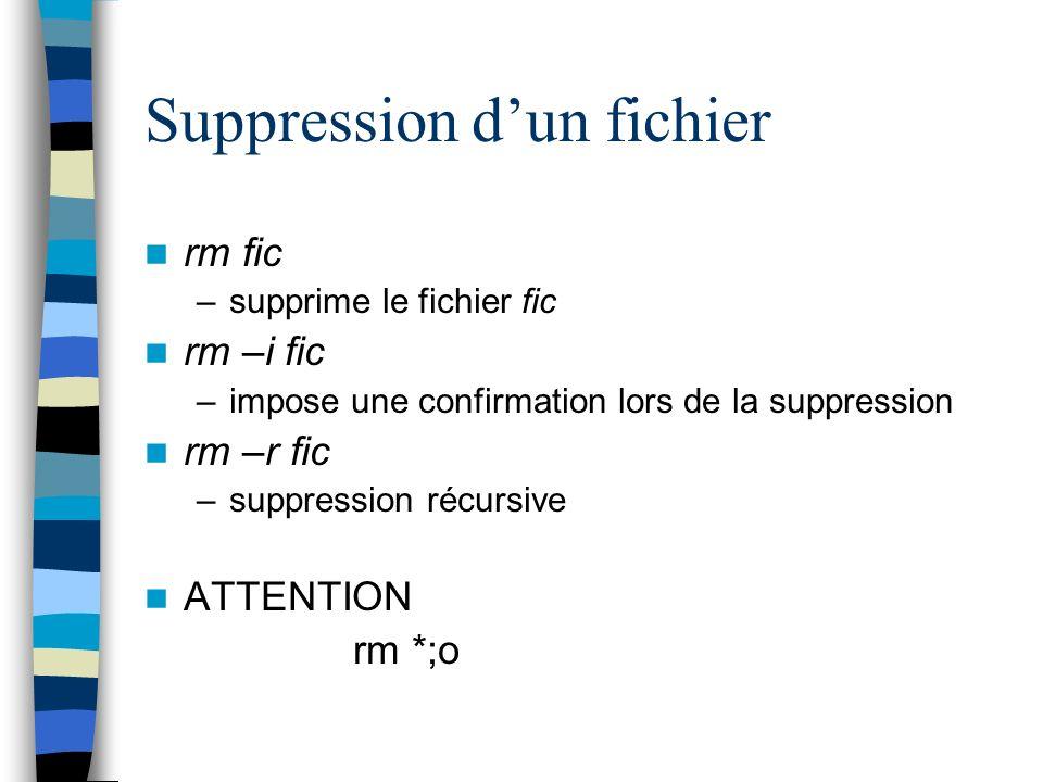 Suppression dun fichier rm fic –supprime le fichier fic rm –i fic –impose une confirmation lors de la suppression rm –r fic –suppression récursive ATTENTION rm *;o