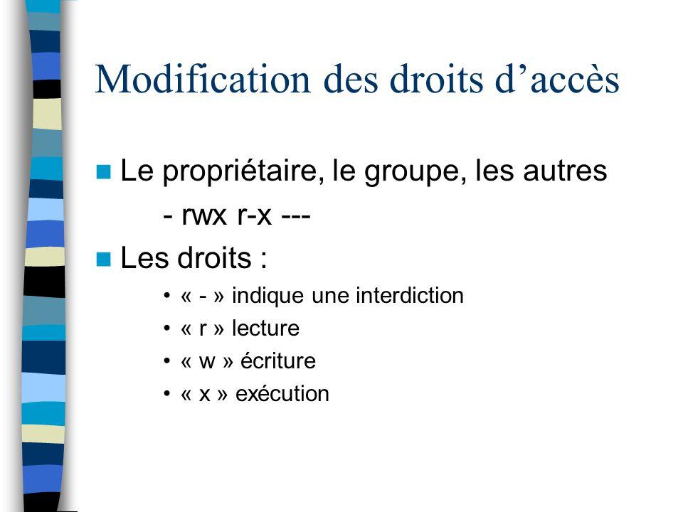 Modification des droits daccès Le propriétaire, le groupe, les autres - rwx r-x --- Les droits : « - » indique une interdiction « r » lecture « w » écriture « x » exécution