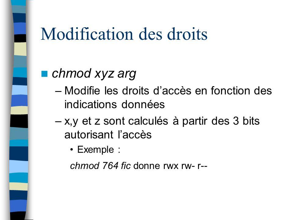 Modification des droits chmod xyz arg –Modifie les droits daccès en fonction des indications données –x,y et z sont calculés à partir des 3 bits autorisant laccès Exemple : chmod 764 fic donne rwx rw- r--