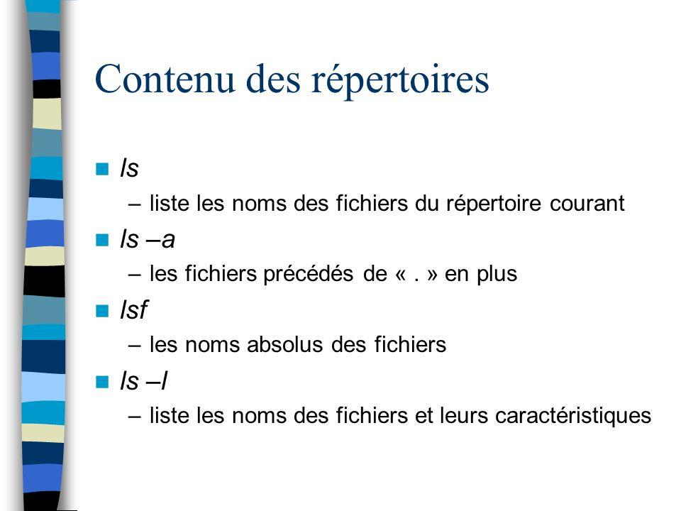 Contenu des répertoires ls –liste les noms des fichiers du répertoire courant ls –a –les fichiers précédés de «.