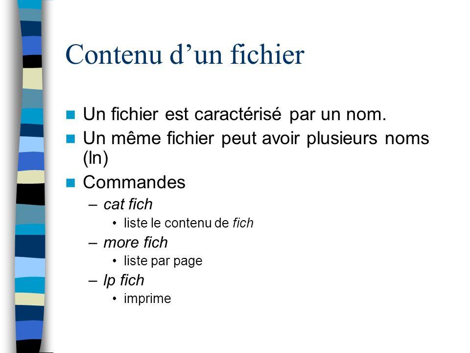 Contenu dun fichier Un fichier est caractérisé par un nom.
