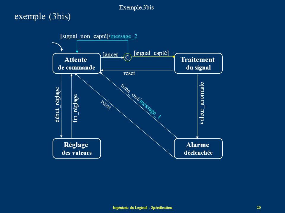 Ingénierie du Logiciel : Spécification19 Exemple.3 Attente de commande Traitement du signal Réglage des valeurs Alarme déclenchée lancer[signal_capté]