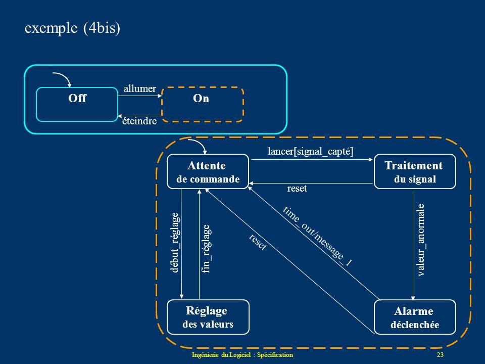 Ingénierie du Logiciel : Spécification22 Attente de commande Traitement du signal Réglage des valeurs Alarme déclenchée lancer[signal_capté] reset val