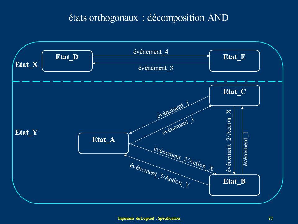Ingénierie du Logiciel : Spécification26 La décomposition des états en état orthogonaux décomposition des états en états orthogonaux problème : l'expl