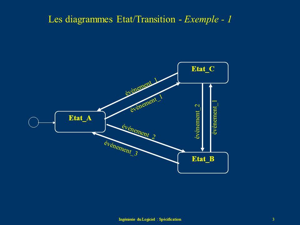 Ingénierie du Logiciel : Spécification13 les conditions un trigger de transition = event[cond] / action condition seule : cond –la condition est testée tant qu on est dans l état du départ de la transition, si elle est vraie la transition a lieu immédiatement événement seul : event –la transition a lieu immédiatement quand l événement a lieu événement conditionnel : event[cond] –la condition est testée à l instant où l événement a lieu, si elle est vraie la transition a lieu sinon pas de transition
