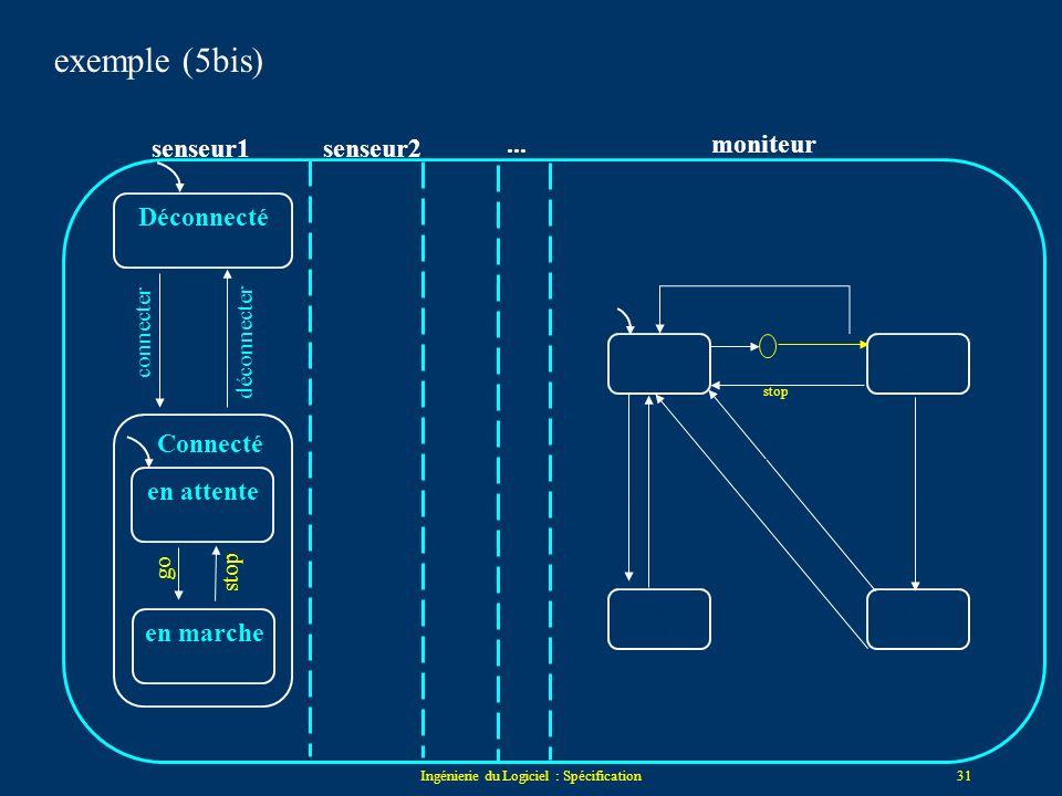 Ingénierie du Logiciel : Spécification30 Synchronisation entre états orthogonaux (1) actions / événements : Une action générée dans un état peut être