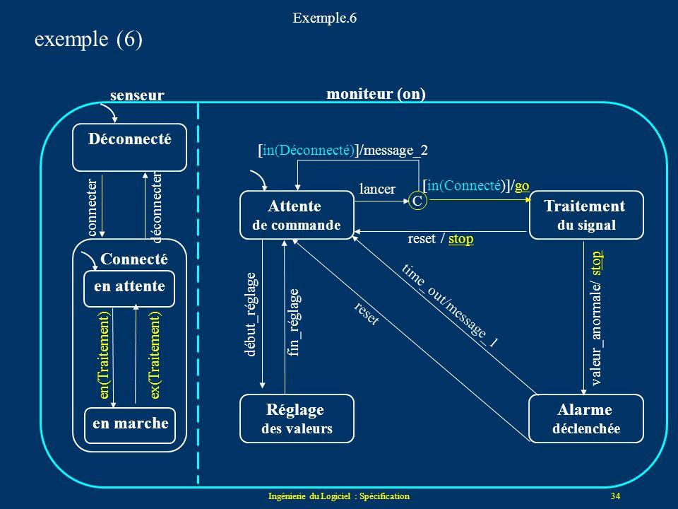 Ingénierie du Logiciel : Spécification33 synchronisation d'états orthogonaux Synchronisation entre états orthogonaux (3) états / événements l'entrée e