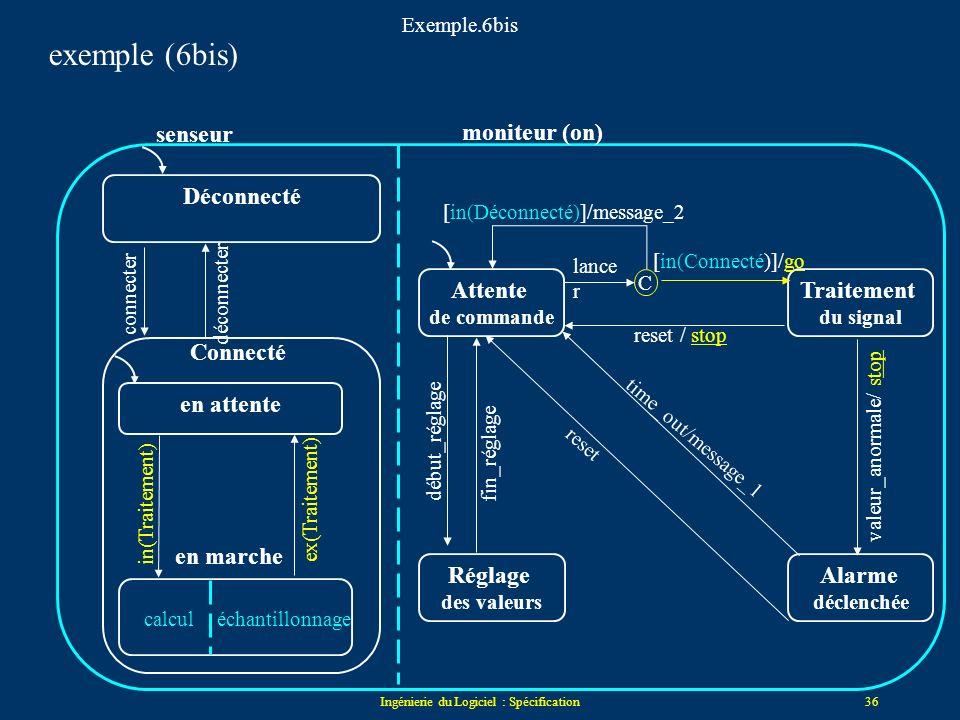 Ingénierie du Logiciel : Spécification35 l'orthogonalité multi niveaux la découpe (AND) peut s'effectuer à plusieurs niveaux imbriqués