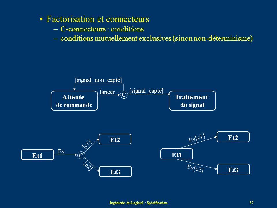 Ingénierie du Logiciel : Spécification36 in(Traitement) Exemple.6bis moniteur (on) Déconnecté Connecté en attente ex(Traitement) déconnecter connecter