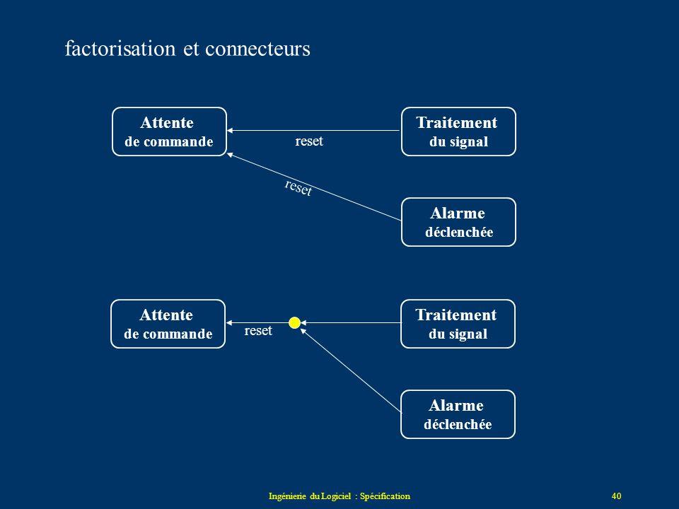 Ingénierie du Logiciel : Spécification39 factorisation et connecteurs généralisation : les connecteurs de jonctions principe –répartir les événements/