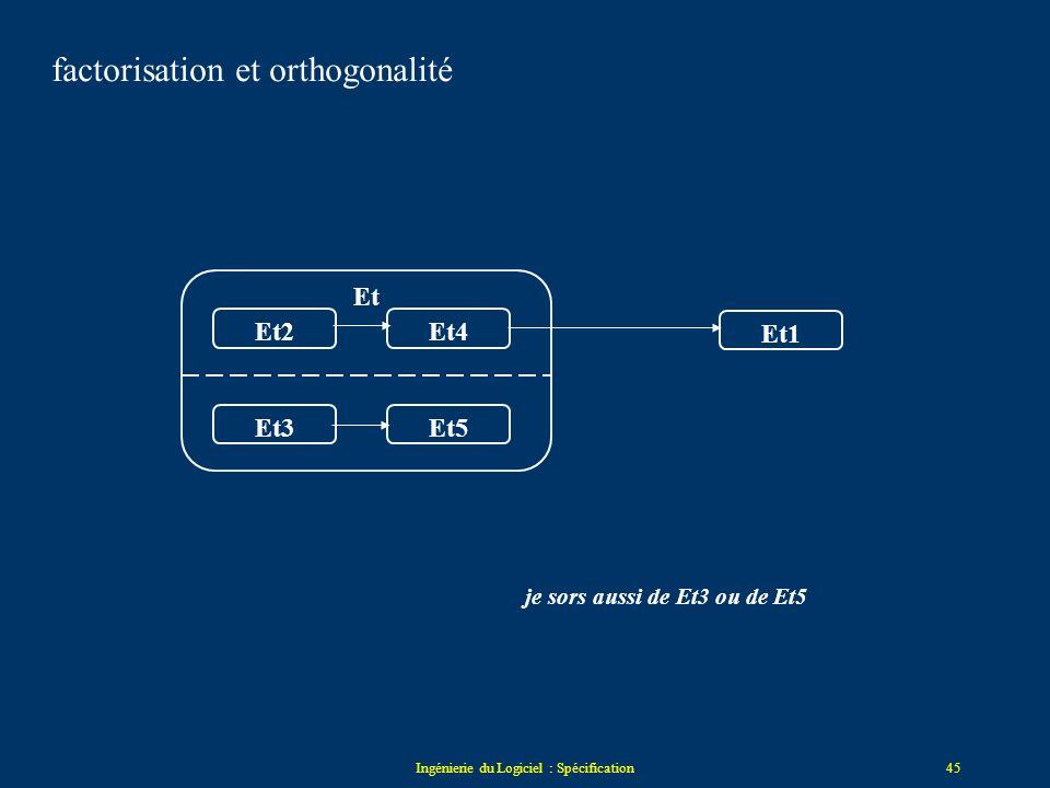 Ingénierie du Logiciel : Spécification44 Et1 Et2 Et3 Et4 Et5 Et E je sors si je suis en Et4 et Et5 et que E arrive factorisation et orthogonalité