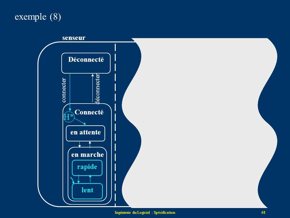 Ingénierie du Logiciel : Spécification47 in(Traitement) Déconnecté Connecté en attente en marche ex(Traitement) déconnecter connecter senseur H exempl