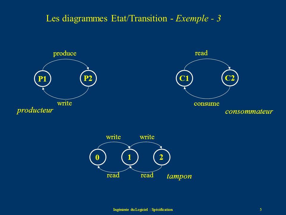Ingénierie du Logiciel : Spécification25 Entrer et sortir d un état cluster entrer et sortir d un état cluster Une entrée à la bordure d un état cluster équivaut à une entrée à l état marqué entrée par défaut parmi ses états composants (ses descendants) ; une entrée directe à un état descendant est toujours possible Une sortie de la bordure du cluster provoque la sortie de l état descendant dans lequel il se trouve quelque soit cet état ; une sortie directe d un état descendant est toujours possible