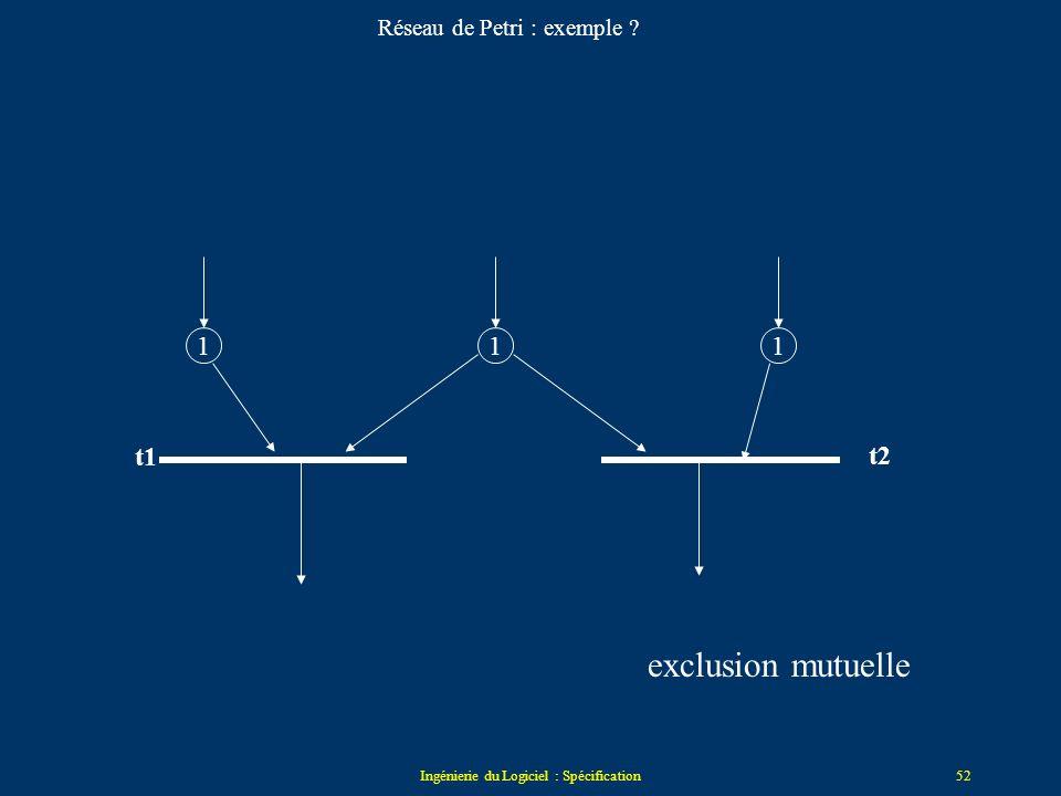 Ingénierie du Logiciel : Spécification51 Réseau de Petri : exemple ? 00 t1 11 t2 deadlock