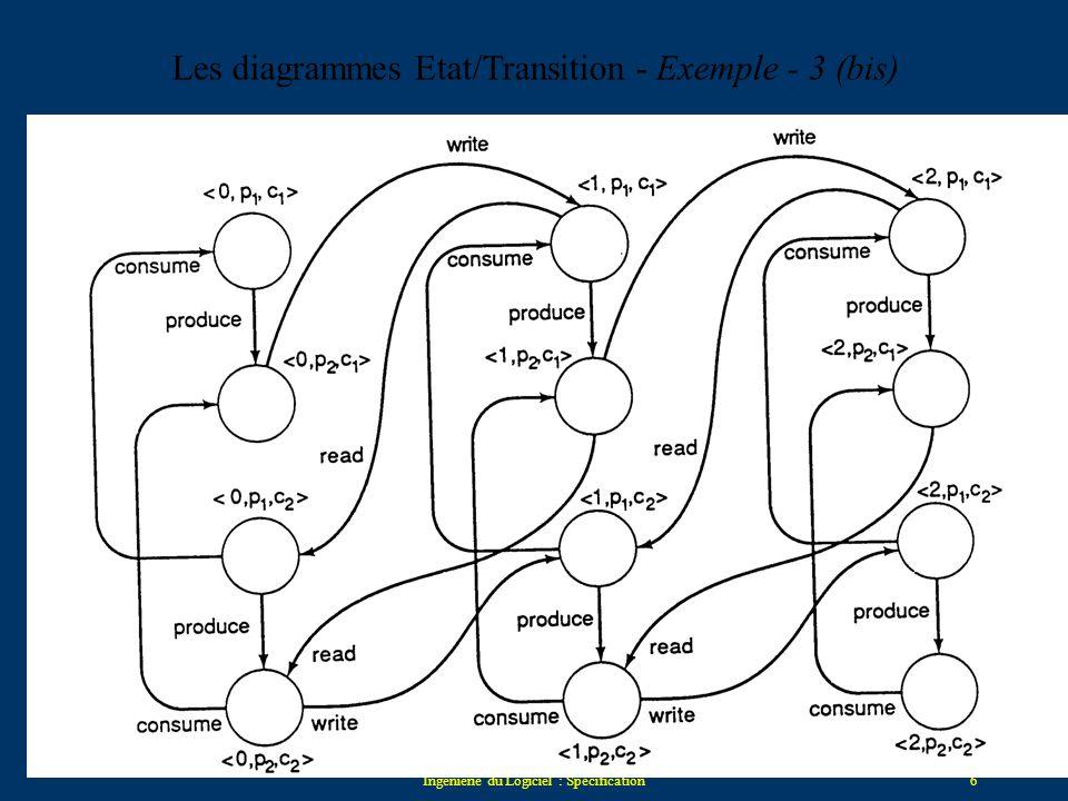 Ingénierie du Logiciel : Spécification26 La décomposition des états en état orthogonaux décomposition des états en états orthogonaux problème : l explosion combinatoire du nombre d états à partir d une certaine complexité du comportement à décrire.