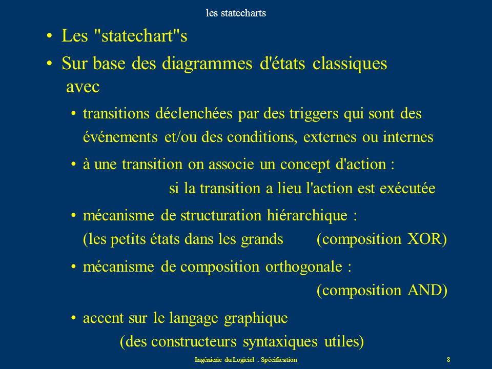 Ingénierie du Logiciel : Spécification7 Les diagrammes Etat/Transition Les diagrammes Etat/Transition : caractéristiques modélisation du contrôle (de
