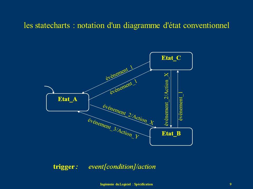 Ingénierie du Logiciel : Spécification9 Etat_A Etat_C Etat_B événement_1 événement_3/Action_Y événement_1 événement_2/Action_X trigger : event[condition]/action les statecharts : notation d un diagramme d état conventionnel
