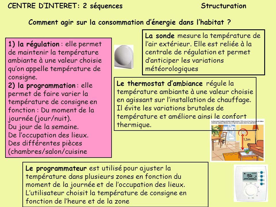 Evaluation Comment agir sur la consommation dénergie dans lhabitat .