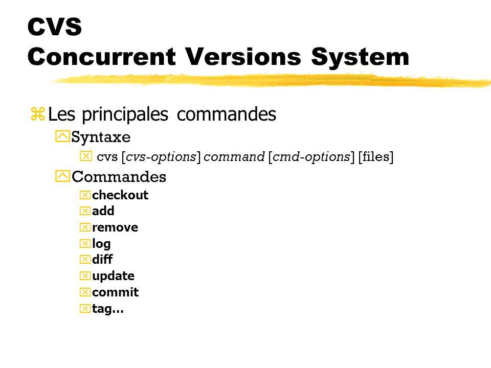 CVS Concurrent Versions System zUsage yCheckout xCopies privées dans le répertoire de travail xPlusieurs copies possibles de plusieurs versions yCommi
