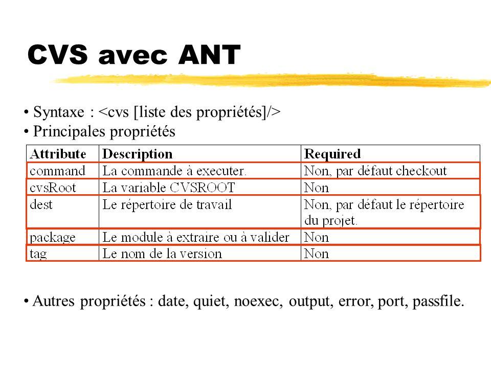 CVS avec ANT Syntaxe : Principales propriétés Autres propriétés : date, quiet, noexec, output, error, port, passfile.