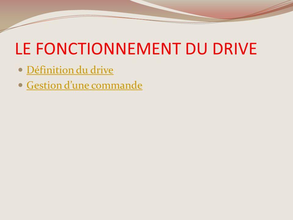 LE FONCTIONNEMENT DU DRIVE Définition du drive Gestion dune commande