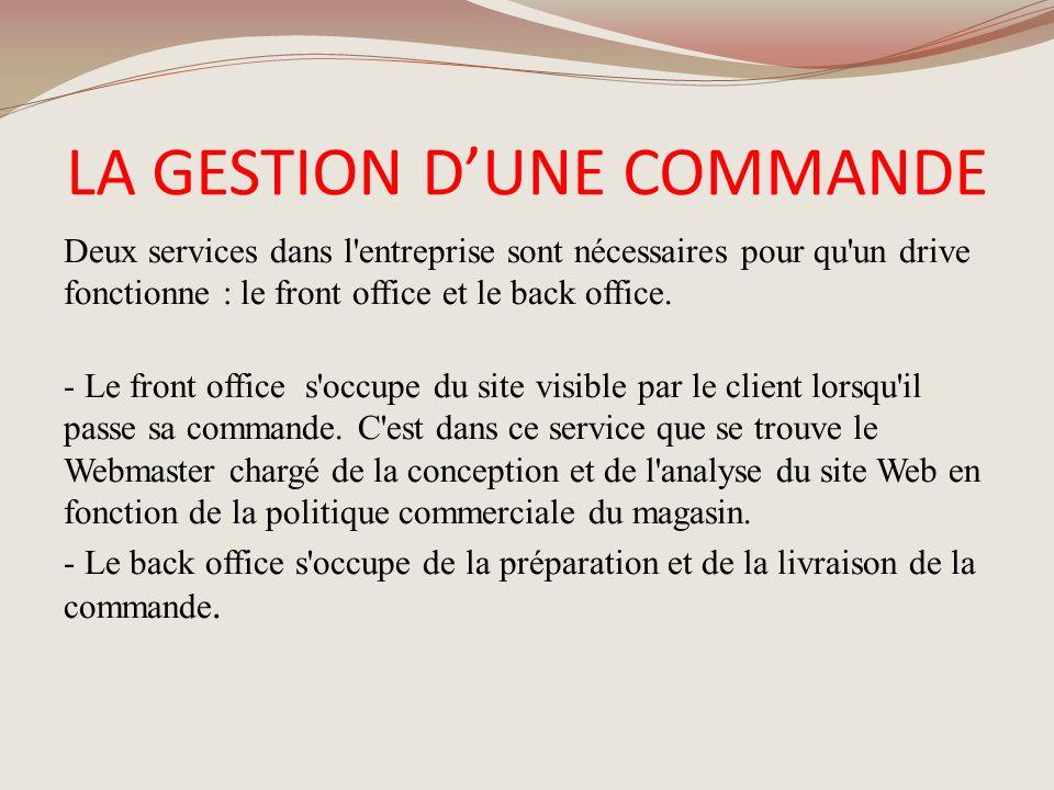 LA GESTION DUNE COMMANDE Deux services dans l'entreprise sont nécessaires pour qu'un drive fonctionne : le front office et le back office. - Le front