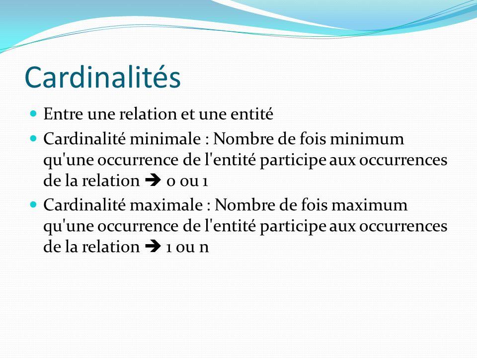 Cardinalités Entre une relation et une entité Cardinalité minimale : Nombre de fois minimum qu'une occurrence de l'entité participe aux occurrences de