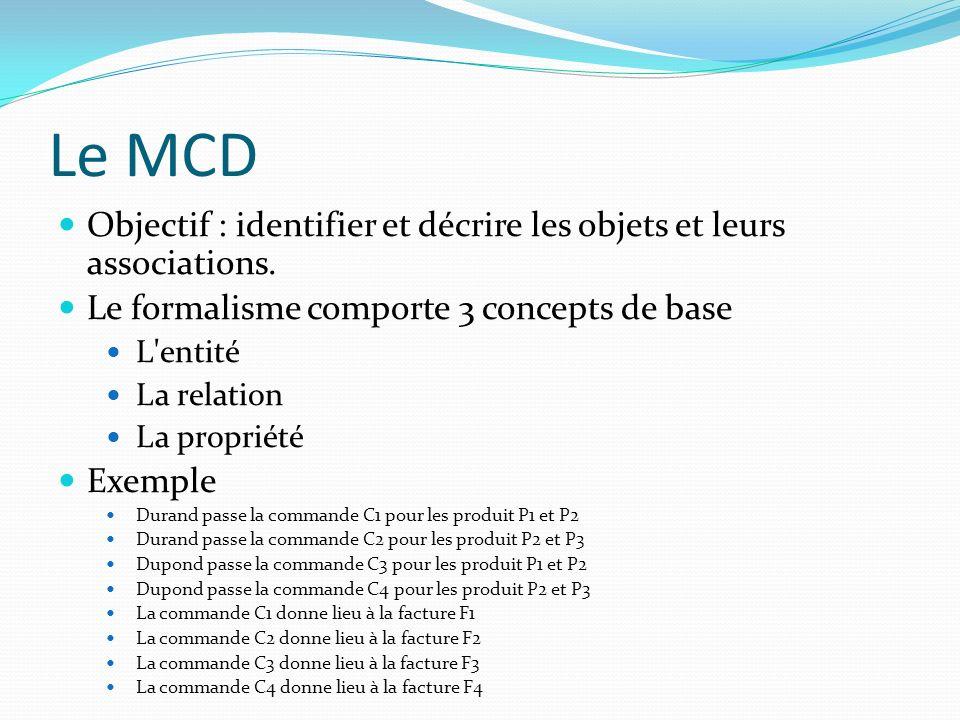 Le MCD Objectif : identifier et décrire les objets et leurs associations. Le formalisme comporte 3 concepts de base L'entité La relation La propriété