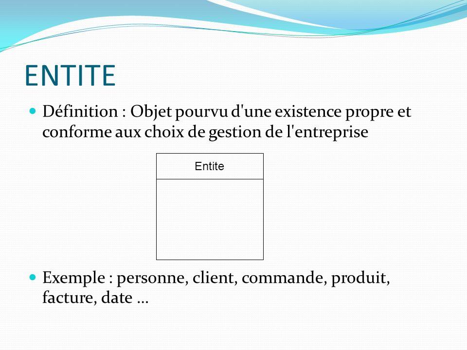 ENTITE Définition : Objet pourvu d'une existence propre et conforme aux choix de gestion de l'entreprise Exemple : personne, client, commande, produit