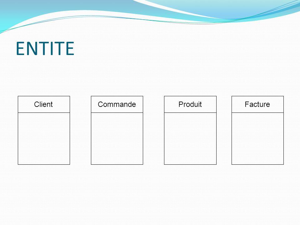 ENTITE ClientCommandeProduitFacture