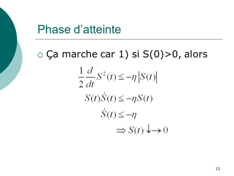 Phase datteinte Ça marche car 1) si S(0)>0, alors 10