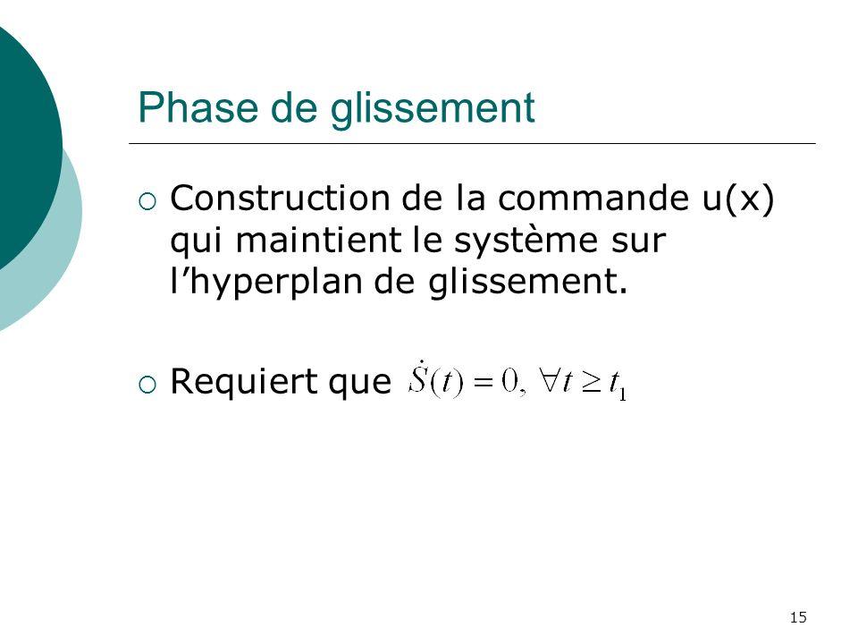 Phase de glissement Construction de la commande u(x) qui maintient le système sur lhyperplan de glissement. Requiert que 15