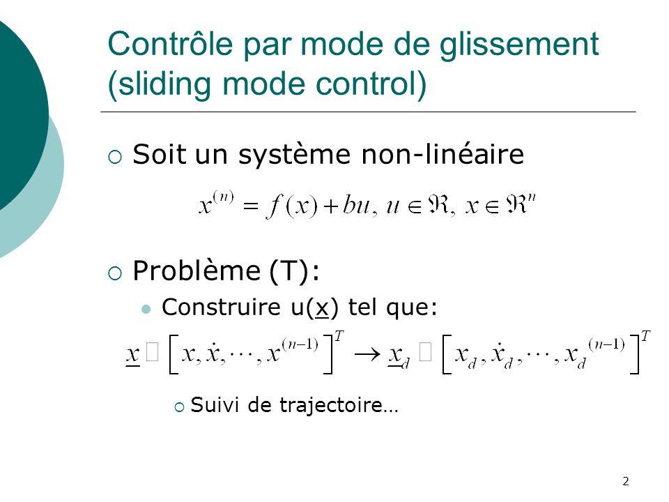 Contrôle par mode de glissement (sliding mode control) Soit un système non-linéaire Problème (T): Construire u(x) tel que: Suivi de trajectoire… 2